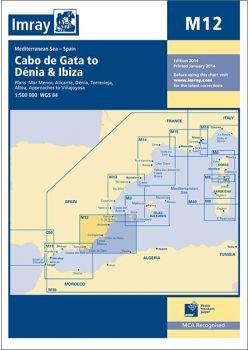 Cabo de Gata to Denia and Ibiza