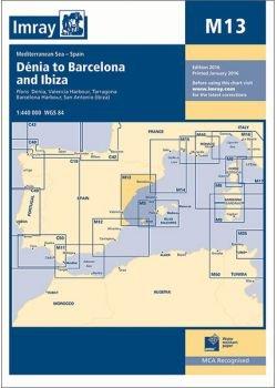 Denia to Barcelona and Ibiza