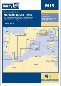 Marseille to San Remo