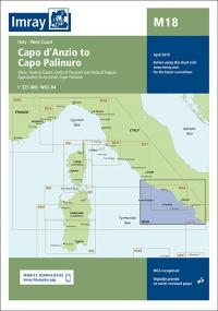 Capo d'Anzio to Capo Palinuro
